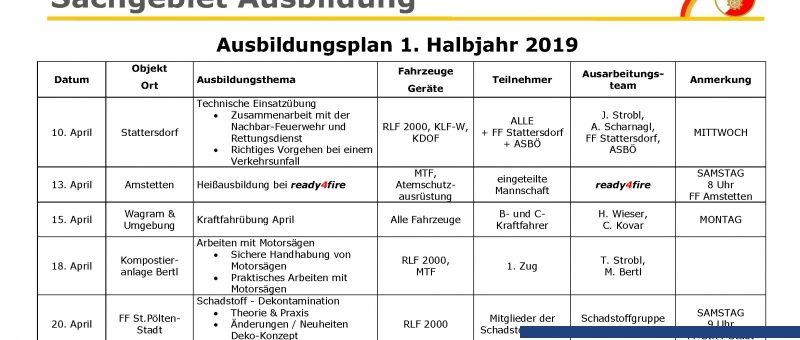 Ausbildungsplan 1. Halbjahr 2019